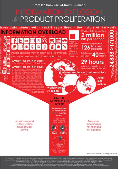 expoedge_overload